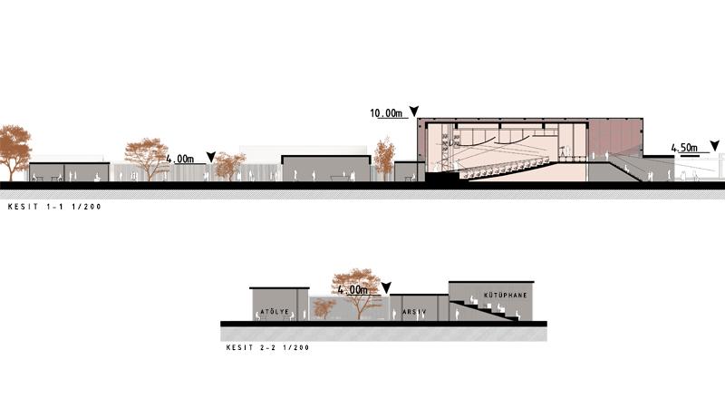 mimarlık ofisleri çanakkale araştırma merkezi istanbul mimarlık firmaları müze kesit