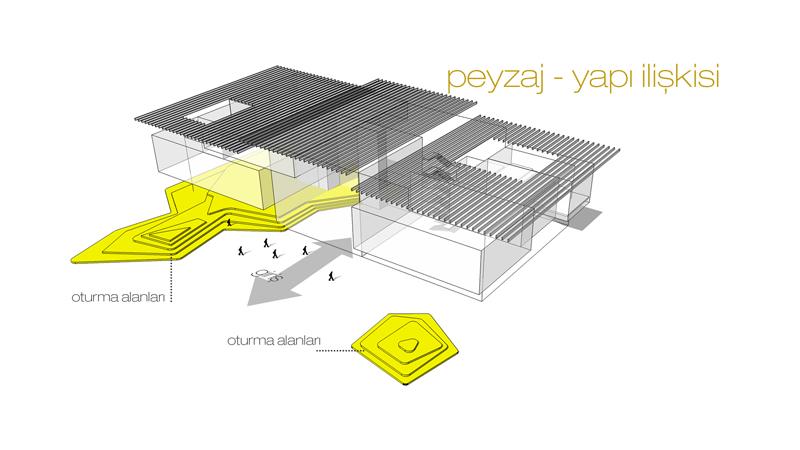 dodofis mimarlık ofisi hizmet binası diyagram