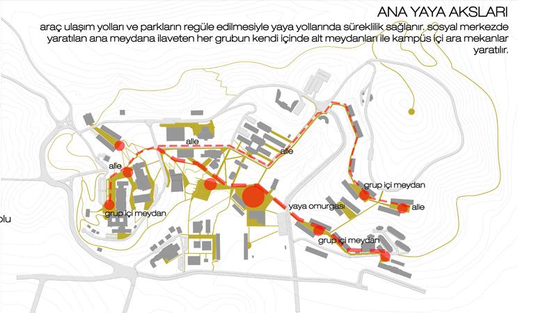 düzce üniversitesi gelişim planı kentsel tasarım diyagram dodofis mimarlık