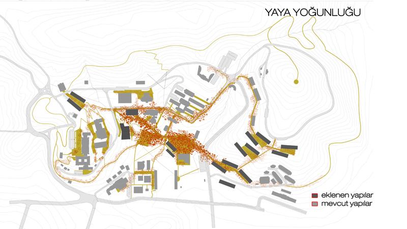 düzce üniversitesi gelişim planı kentsel tasarım diyagram 2 dodofis mimarlık