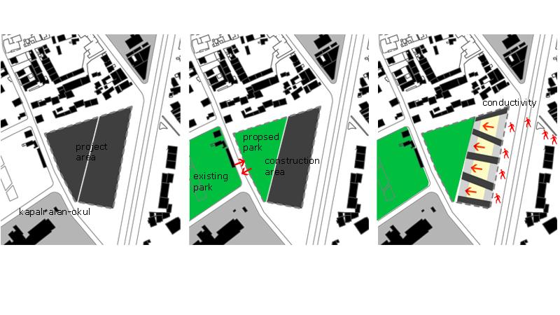 dodofis mimarlık ofisi mersin ticaret odası kentsel diyagram