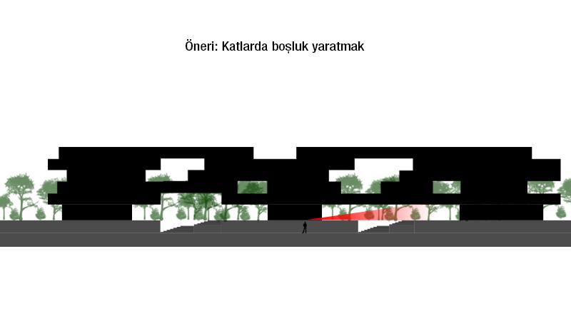 dodofis mimarlık ofisi taksim meydanı gezi parkı fırat doğan diyagram 6