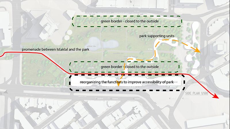 dodofis mimarlık ofisi taksim meydanı gezi parkı fırat doğan diyagram 3