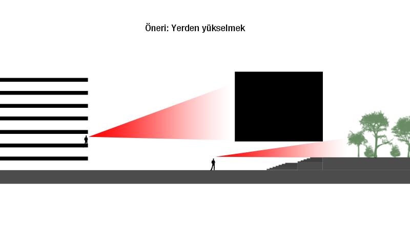 dodofis mimarlık ofisi taksim meydanı gezi parkı fırat doğan diyagram 5
