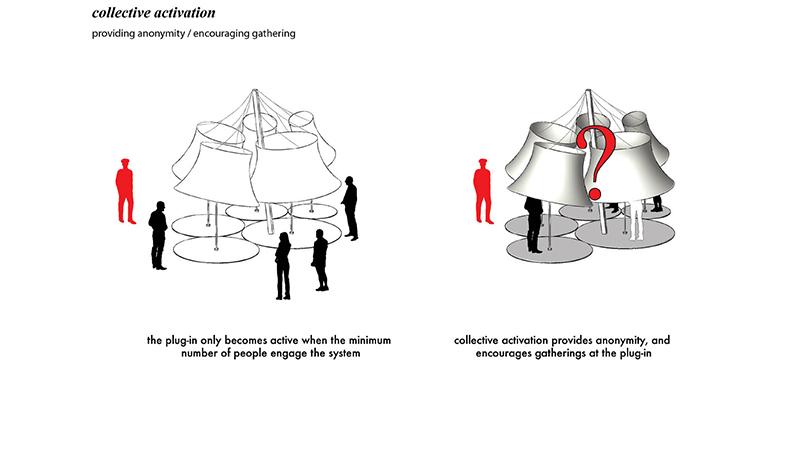 dodofis mimarlık ofisi kamusal alan workshop diyagram public spaces