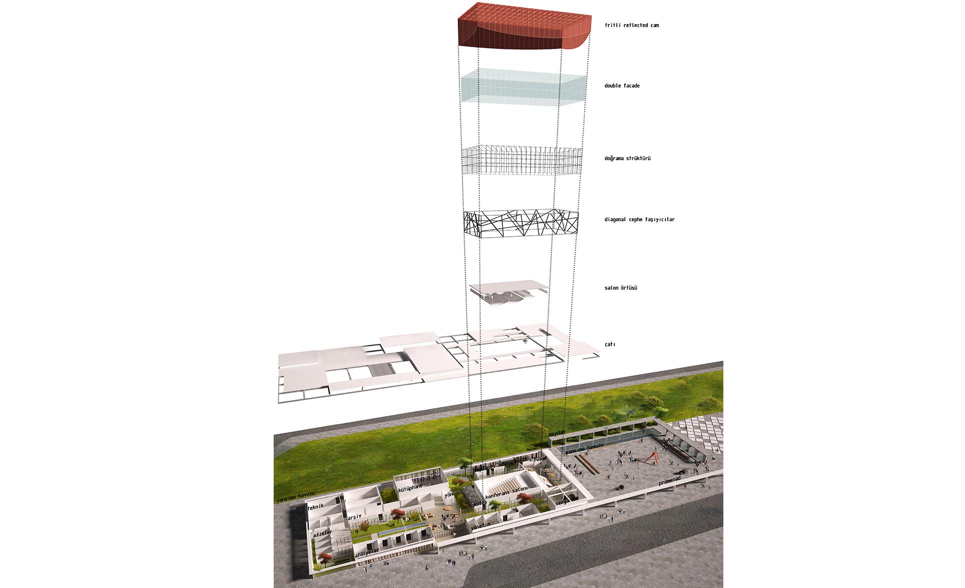 dodofis mimarlık araştırma merkezi ve müze 3