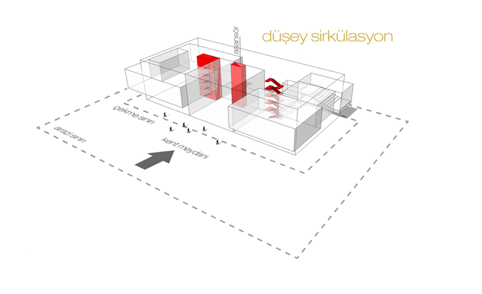 dodofis mimarlık ofis yapısı