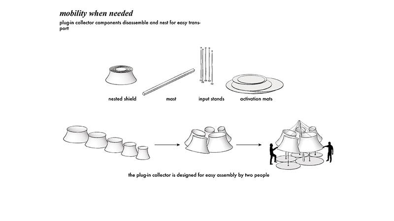 dodofis mimarlık workshop 06